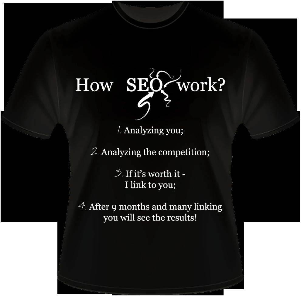 5 - How SEO work?